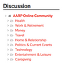 discussion (aarp).png