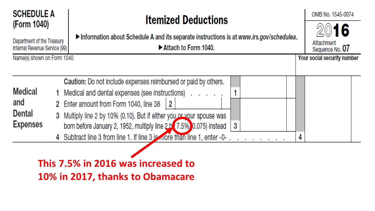1040 itemized deductions worksheet stinksnthings for 1040a line 28 tax table