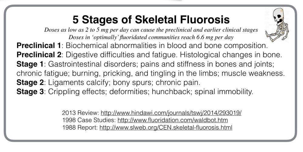 SkeletalFluorosis.jpg
