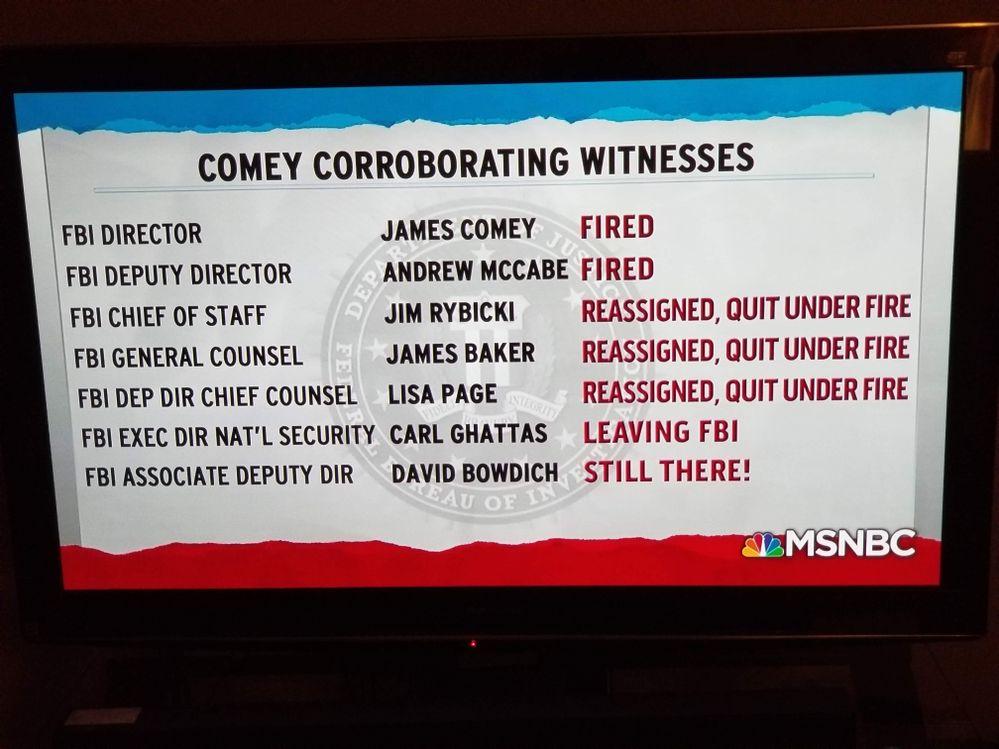 Comey FBI 3.jpg