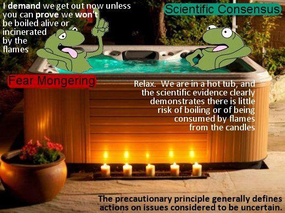 Fear Mongering vs. the Scientific Consensus
