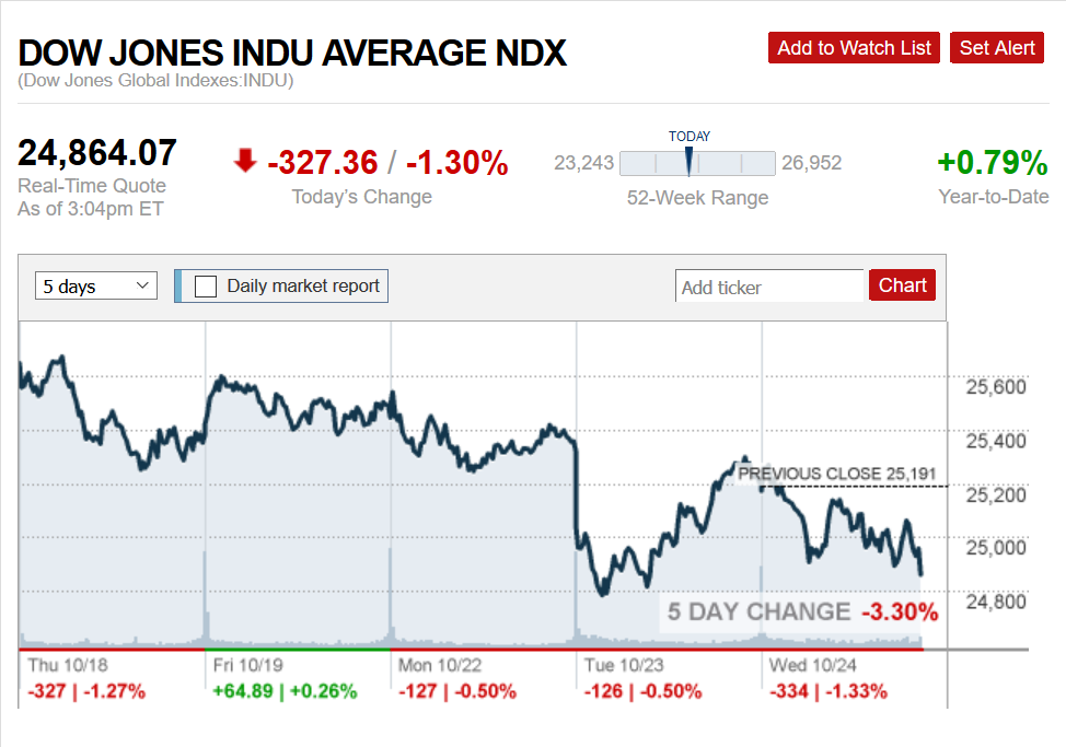 Dow Crashes.png