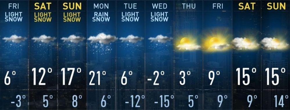 WeatherForecast1-24-19.jpg