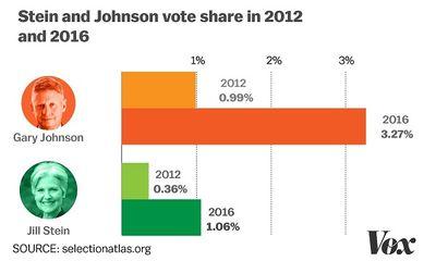 jill election results johnson.jpg