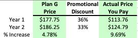Plan G price inc.png