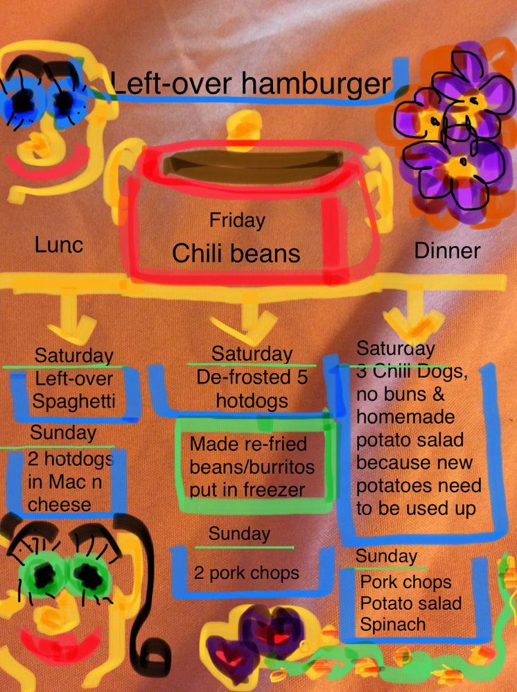 Create a fun menu