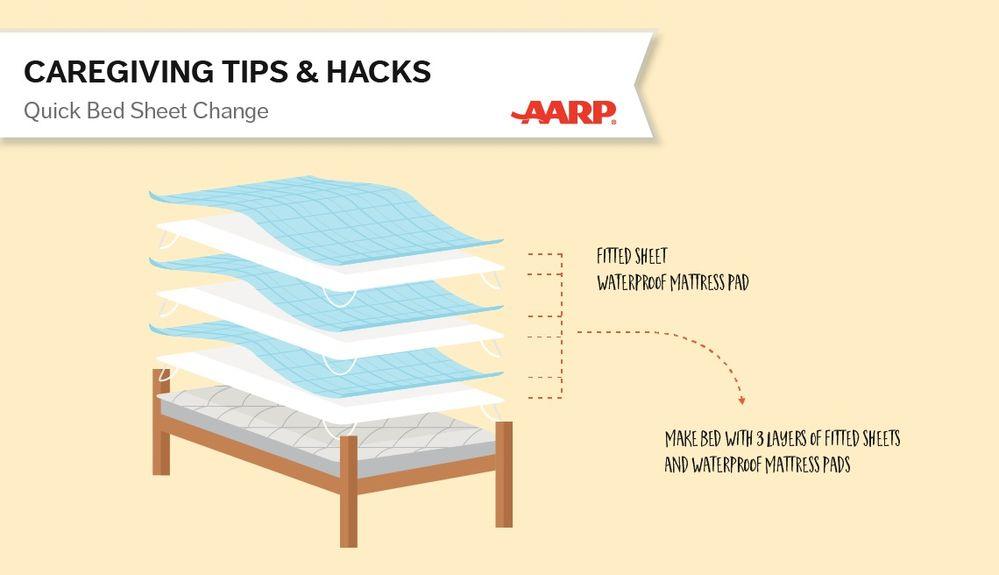 1140-bed-sheet-change.jpg