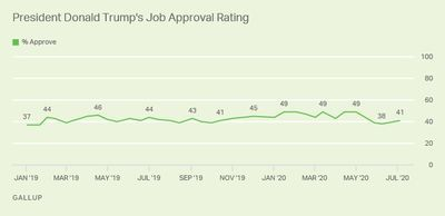 trump approval gallup.jpg
