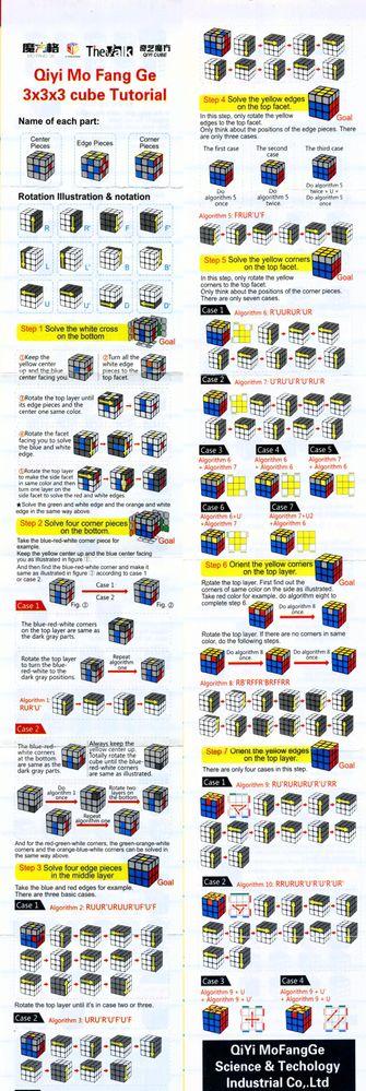 RubiksCubeInst.jpg