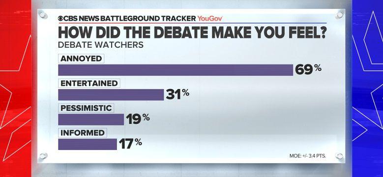 poll debate yougov.jpg