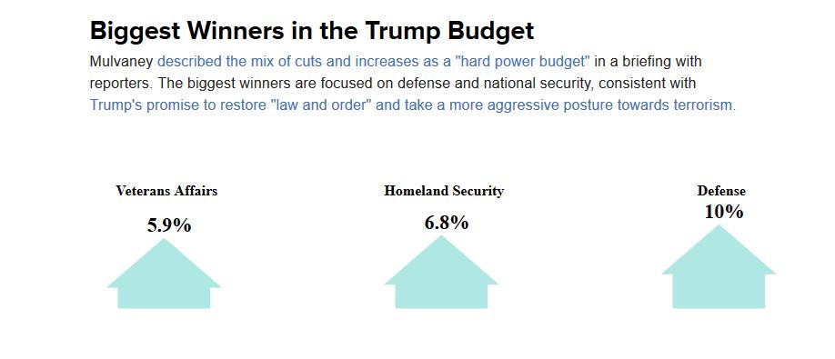Trump Budget Cuts Four.png