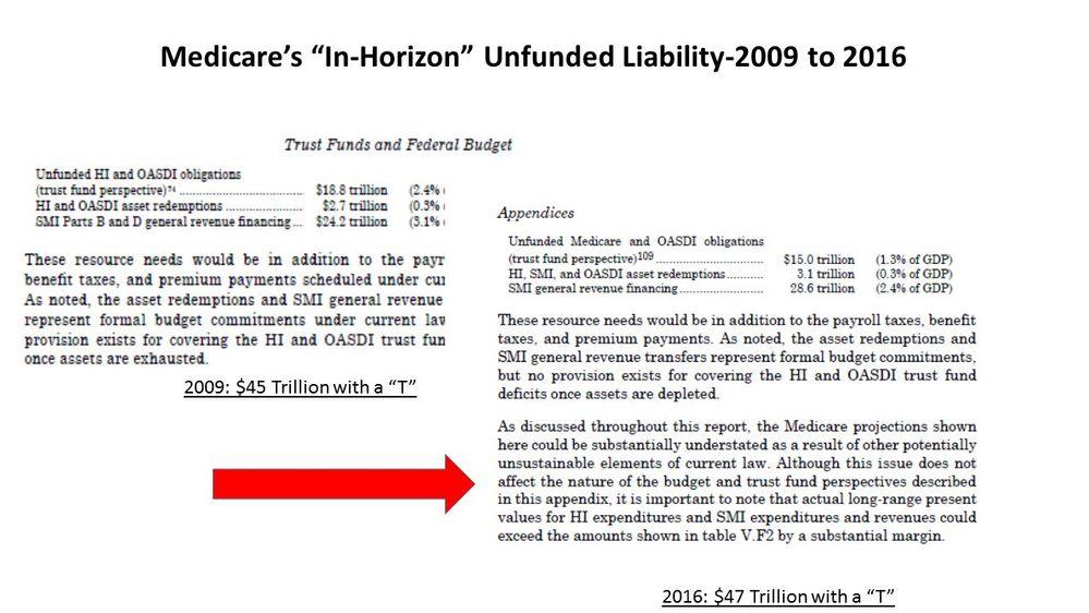 unfundedliability.jpg