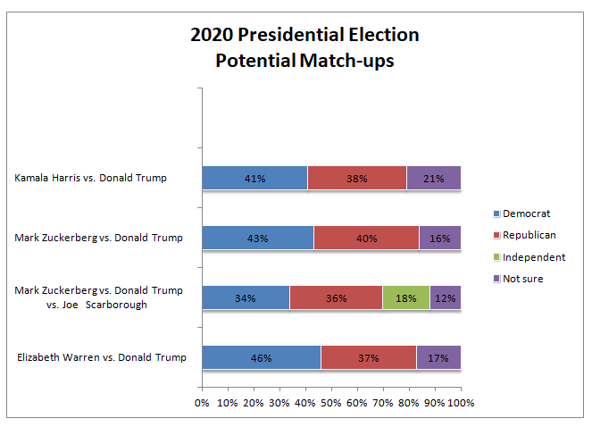 poll 2020.png