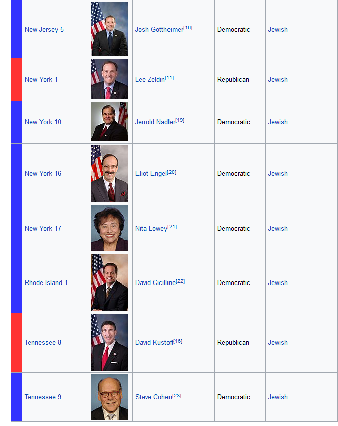 Jewish Leaders Four.png