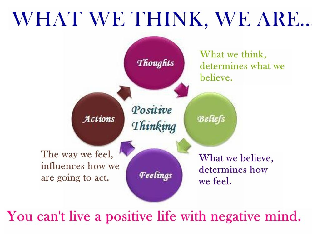 what we think we are.jpg