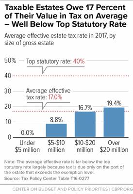 estate tax.png
