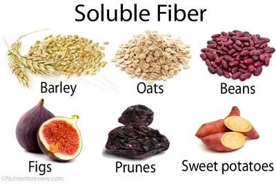 Soluble-fiber-foods.jpg