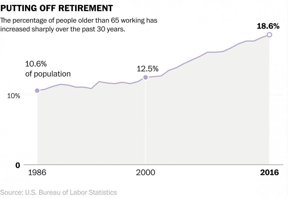 2300-pensions0924-chart-1.jpg