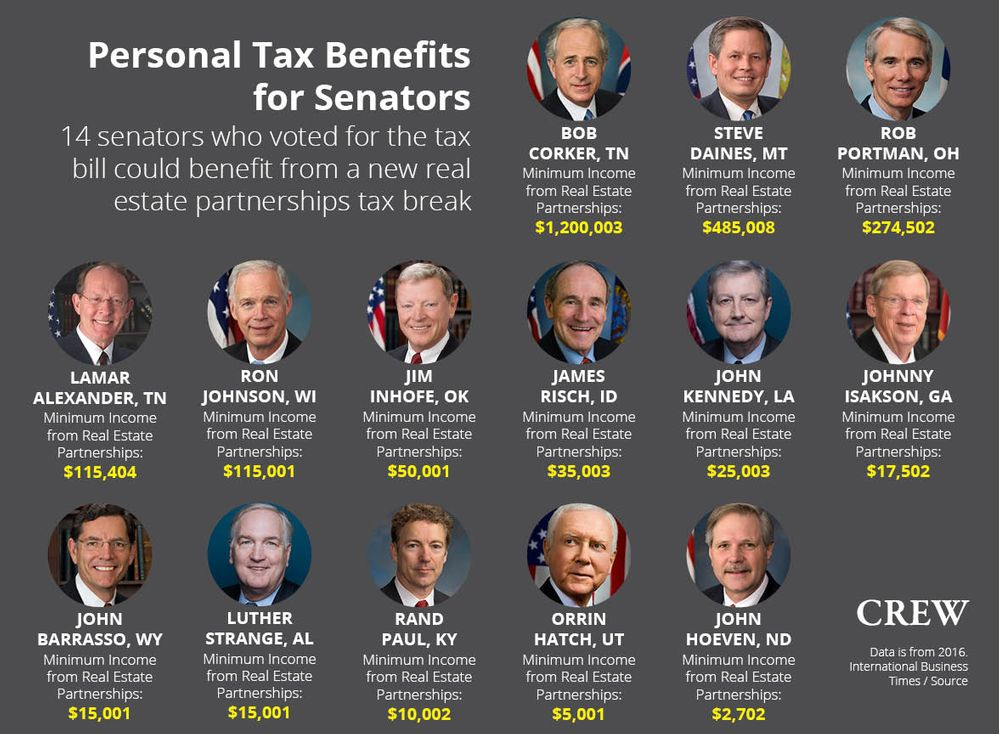 personal bribes to us senators from Vicious Rich Republican Tax Bill.jpg