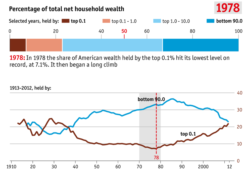 inequality1108g_0.png