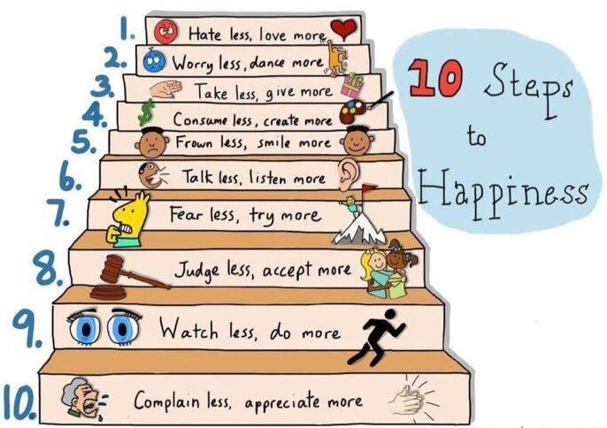 10 steps to happy.jpg