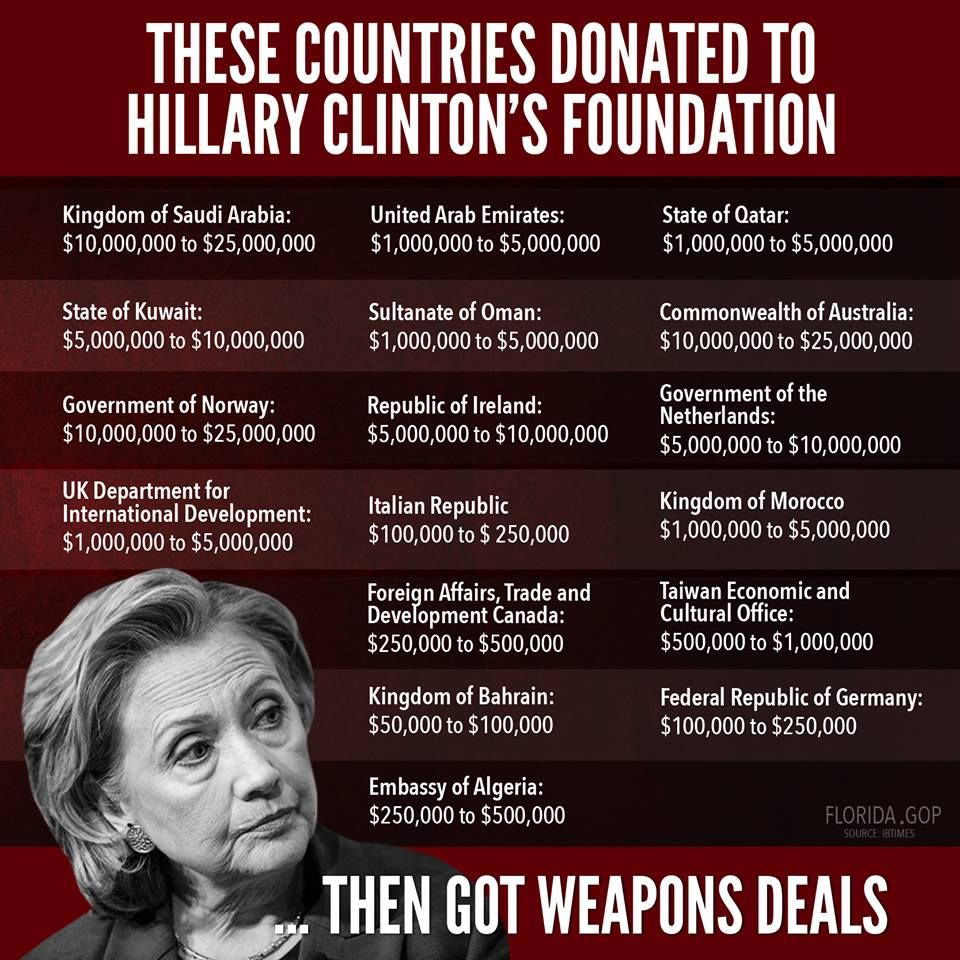 Obama-Hillary-Clinton-Crime-004-Foreign-Corruption-State-Department-Clinton-Foundation-Money-Trail.jpg