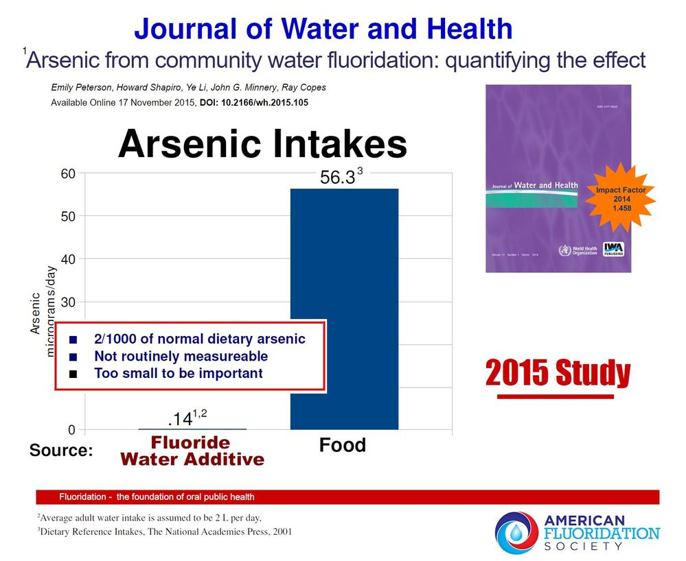Arsenic Intake Compared to fluoridation v4.jpg