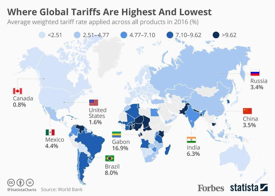tariffs worldwide.jpg
