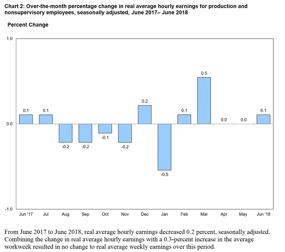 Wage Growth 1.png