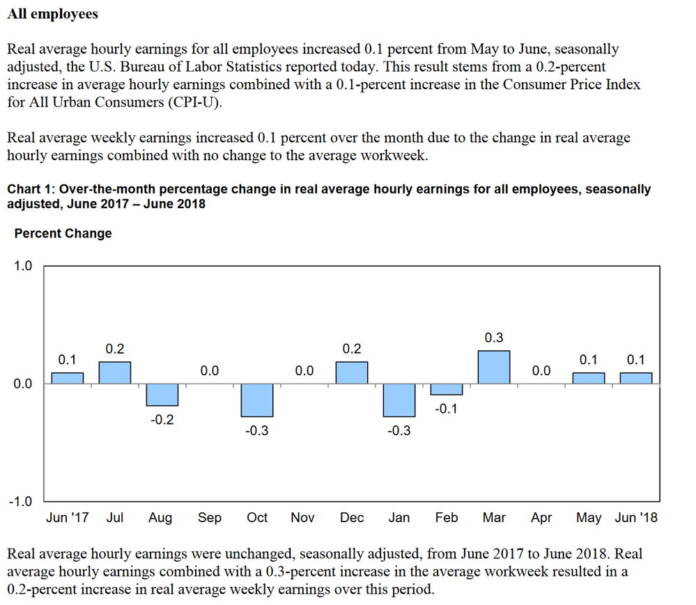 Wage Growth.png