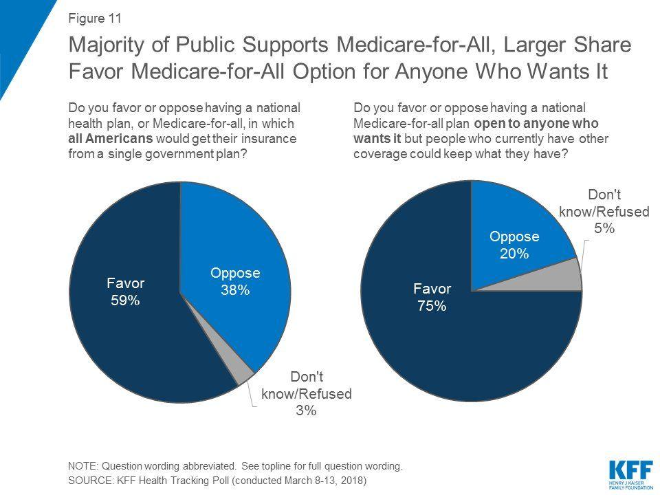medicare all chart.jpg