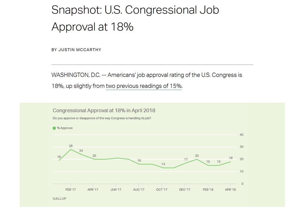 Congress Job Perfomrance 1.png