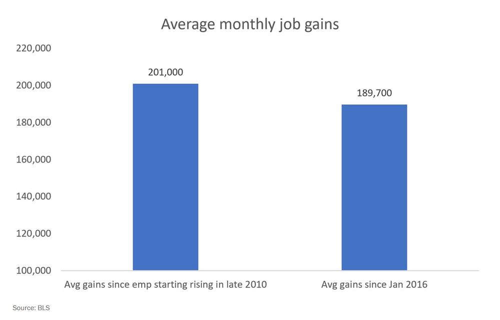 Unemployment 1.png