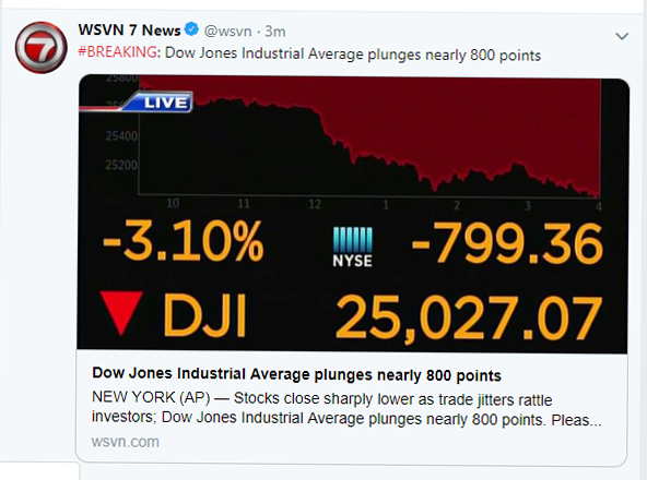 Dow Down 799.png