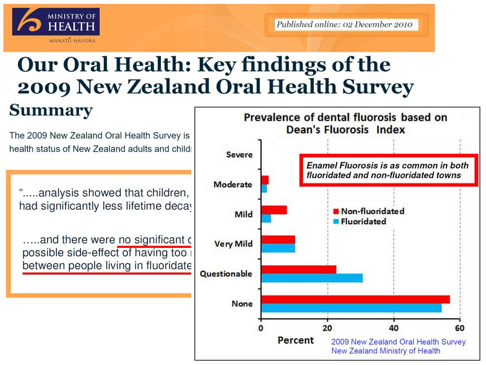 696 New Zealand Oral Health Survey no difference in fluorosis v2.jpg