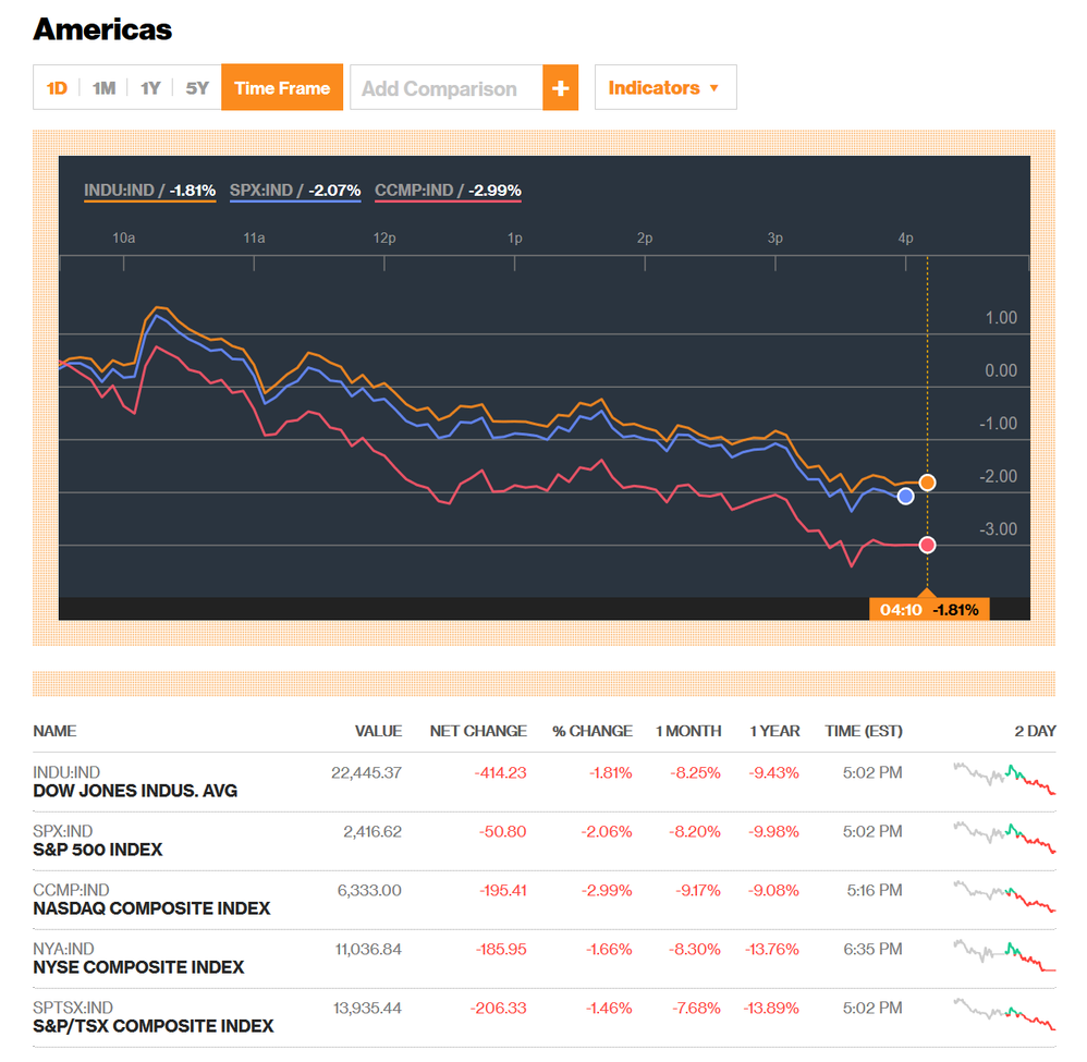 Stock Market Implodes 5.png