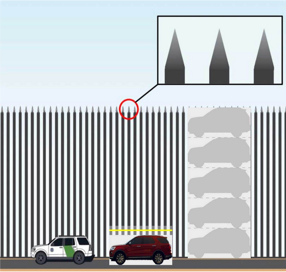 Trumps Math on the Border Wall First 1.png