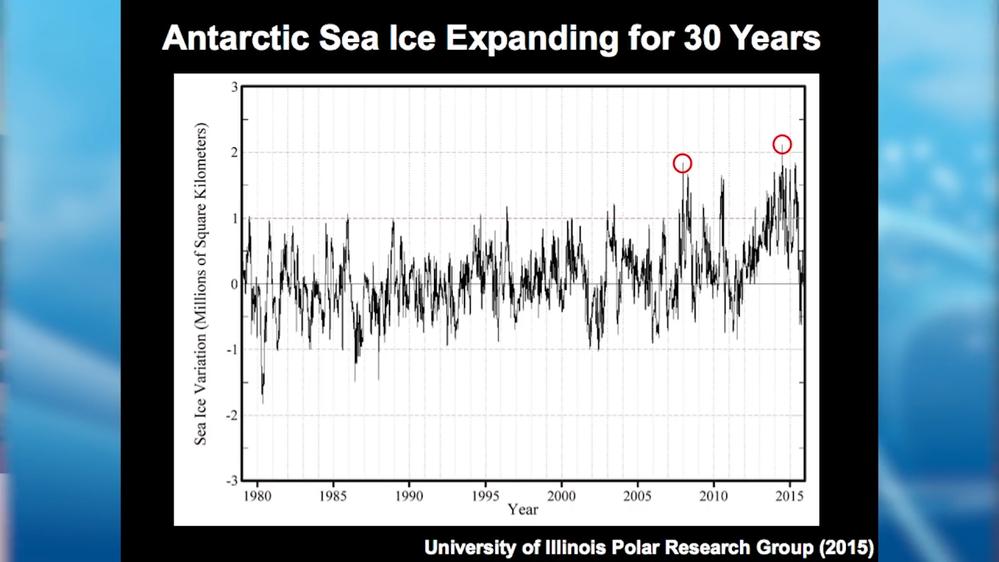 AntarcticIceIncreasing.png