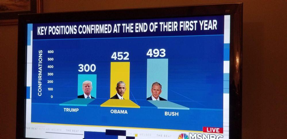 Trump Confirmations.jpg
