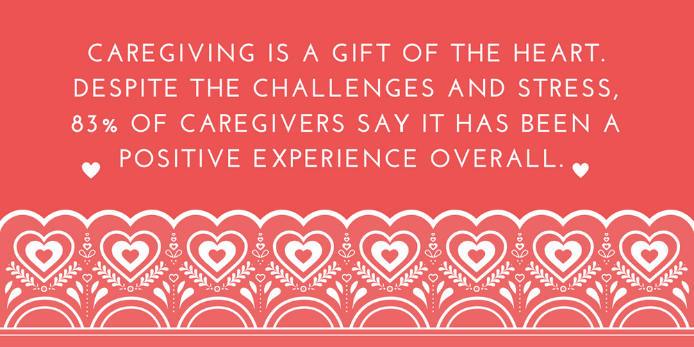 Caregiving is a gift of the heart. Despite the challenges and stress, 83% of caregivers say it has been a positive experience overall..png