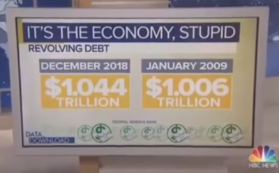 debt consumer.png