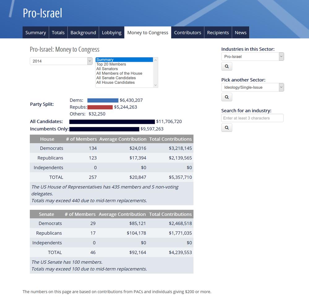 PRO ISRAEL.png
