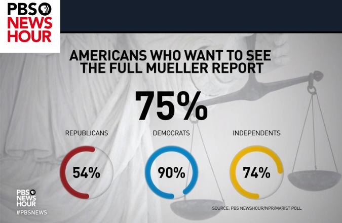 poll mueller report.png