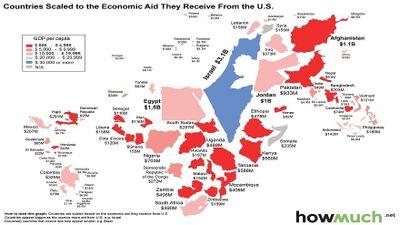 us foreign aid.jpg