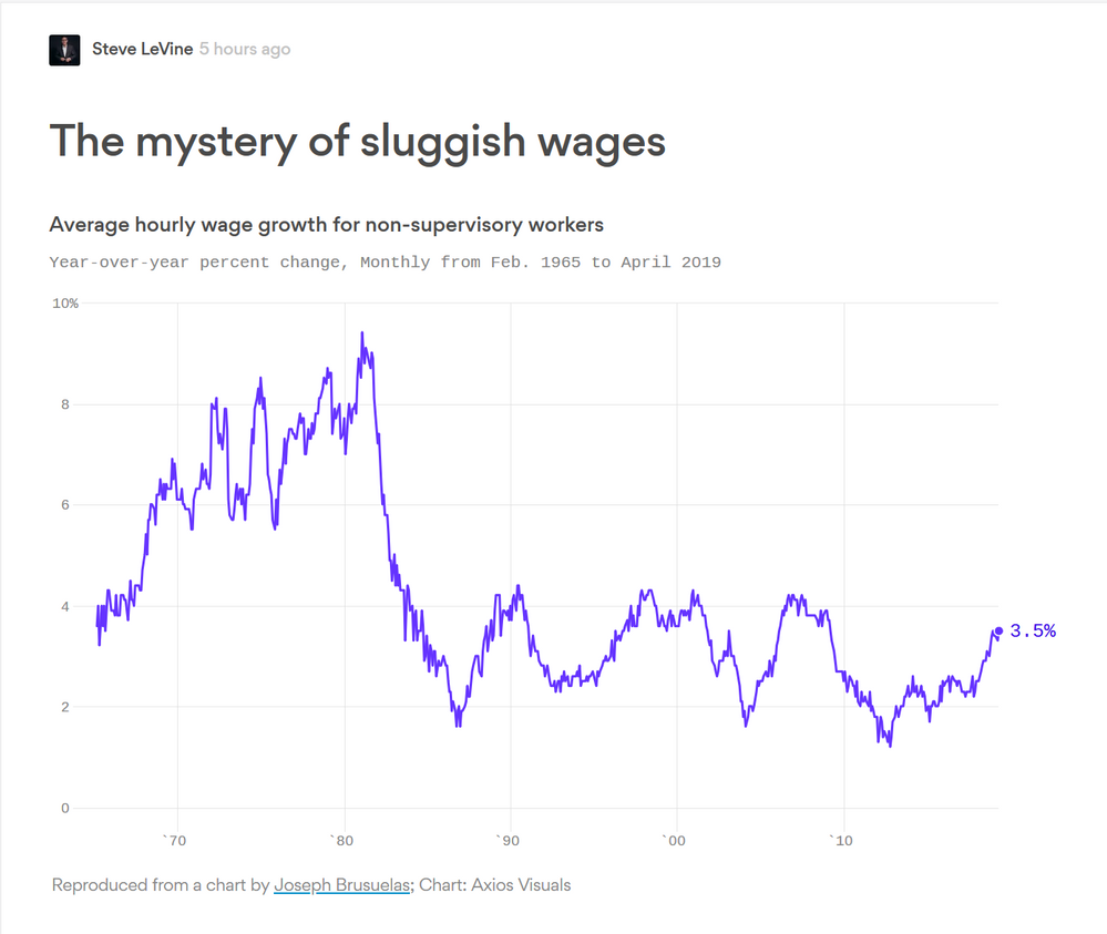 wages.png