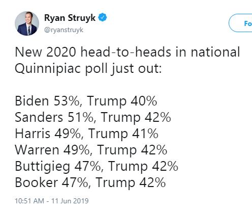 poll dems trump.png
