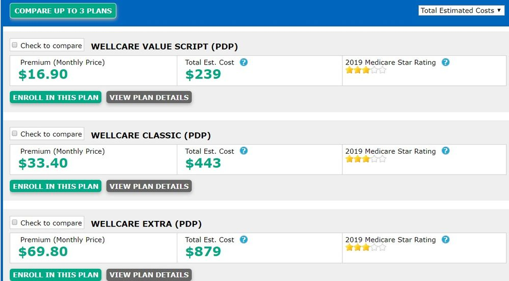 Humana Premier Rx Plan (PDP) Vs WELLCARE VALUE SC