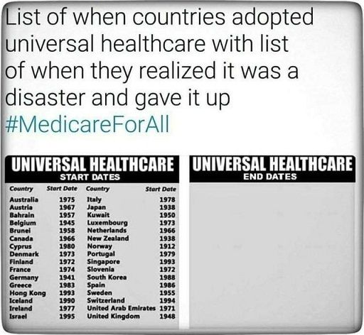medicare for all countries.jpg