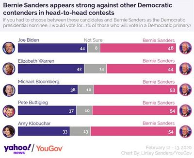 bernie head to head 1.jpg